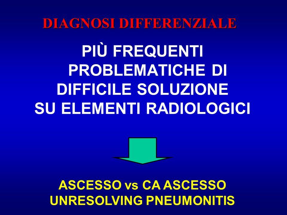 PIÙ FREQUENTI PROBLEMATICHE DI DIFFICILE SOLUZIONE