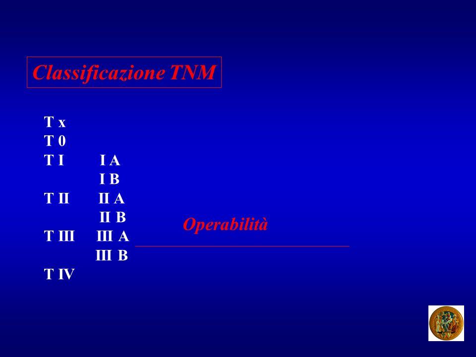 Classificazione TNM Operabilità T x T 0 T I I A I B T II II A II B