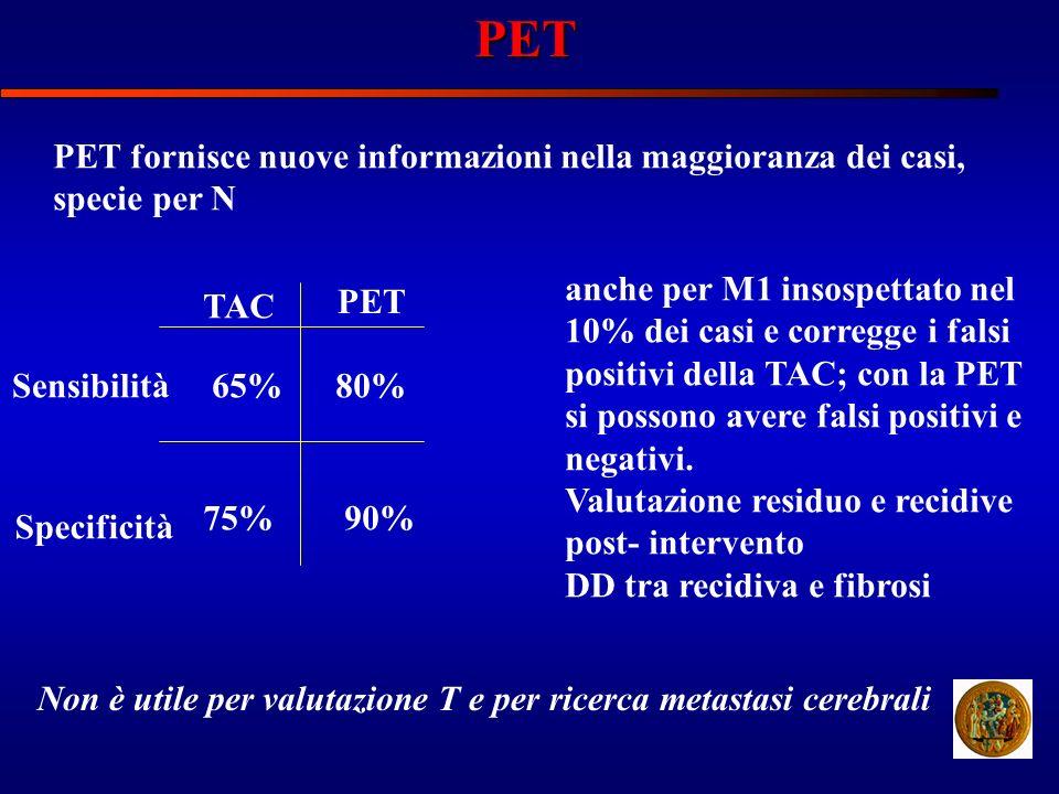 PET PET fornisce nuove informazioni nella maggioranza dei casi, specie per N.