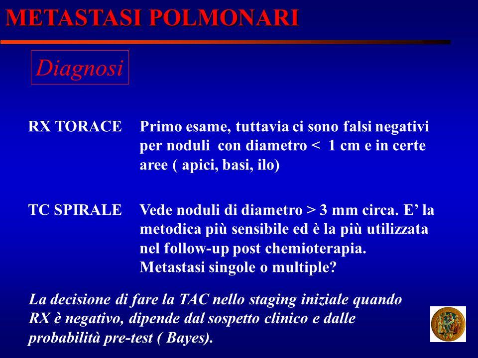 METASTASI POLMONARI Diagnosi RX TORACE