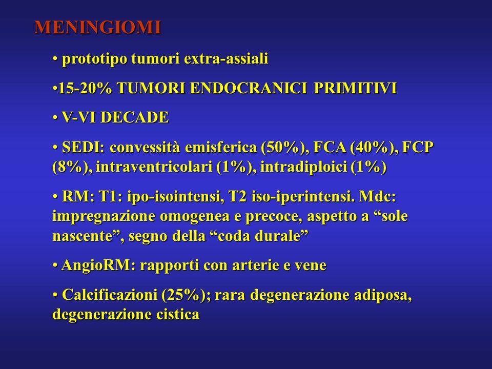 MENINGIOMI prototipo tumori extra-assiali
