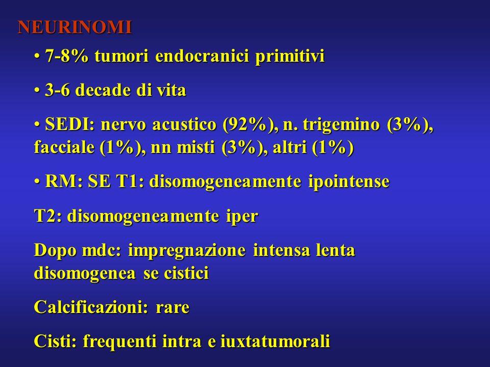 NEURINOMI 7-8% tumori endocranici primitivi. 3-6 decade di vita.