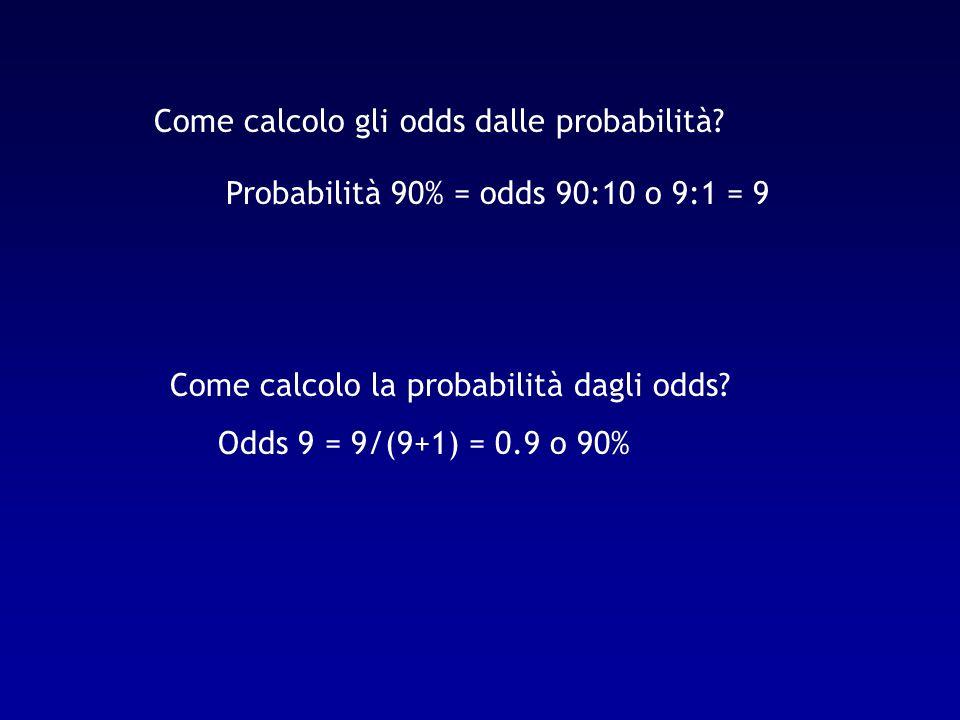 Come calcolo gli odds dalle probabilità