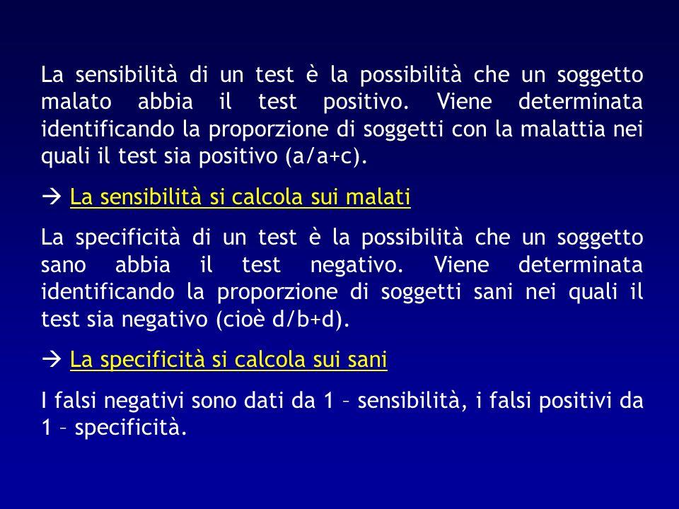 La sensibilità di un test è la possibilità che un soggetto malato abbia il test positivo. Viene determinata identificando la proporzione di soggetti con la malattia nei quali il test sia positivo (a/a+c).