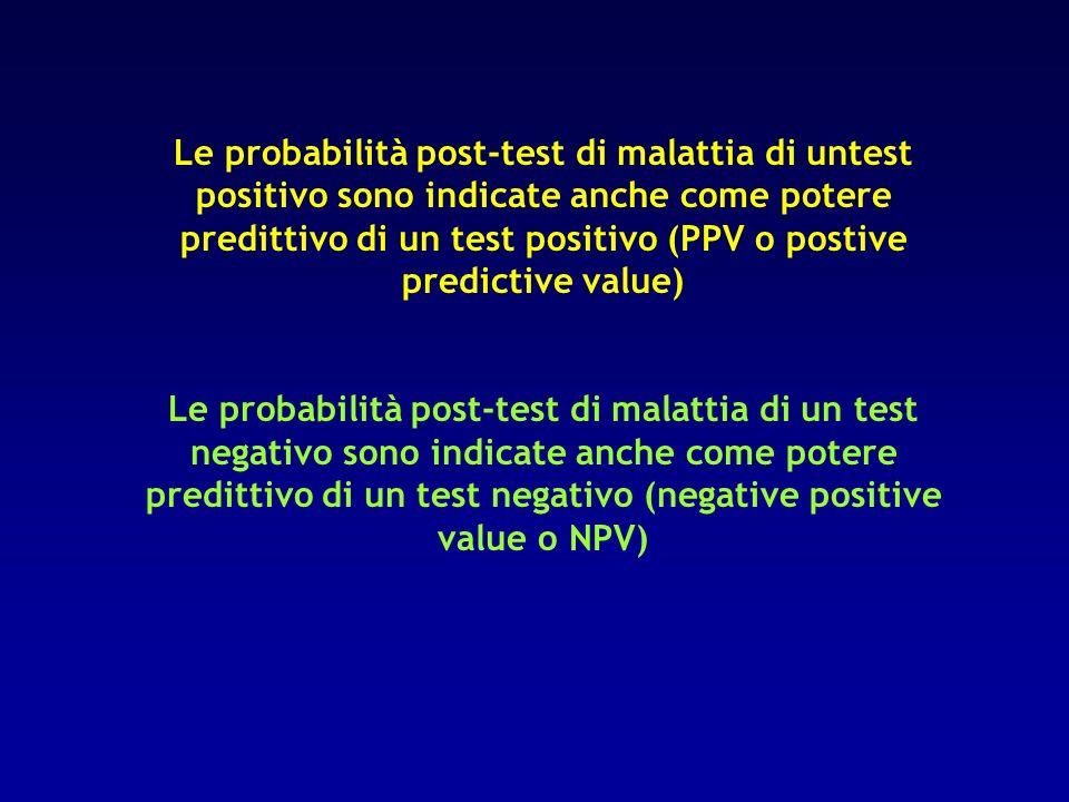 Le probabilità post-test di malattia di untest positivo sono indicate anche come potere predittivo di un test positivo (PPV o postive predictive value)