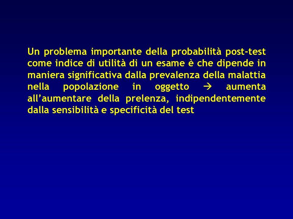 Un problema importante della probabilità post-test come indice di utilità di un esame è che dipende in maniera significativa dalla prevalenza della malattia nella popolazione in oggetto  aumenta all'aumentare della prelenza, indipendentemente dalla sensibilità e specificità del test