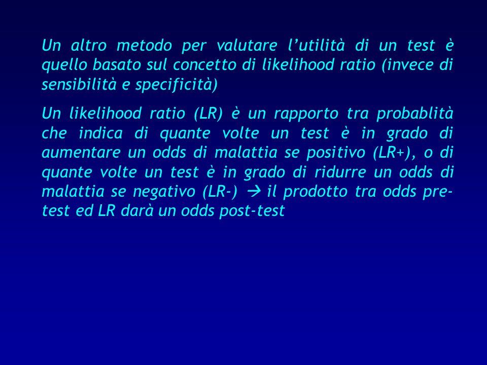 Un altro metodo per valutare l'utilità di un test è quello basato sul concetto di likelihood ratio (invece di sensibilità e specificità)