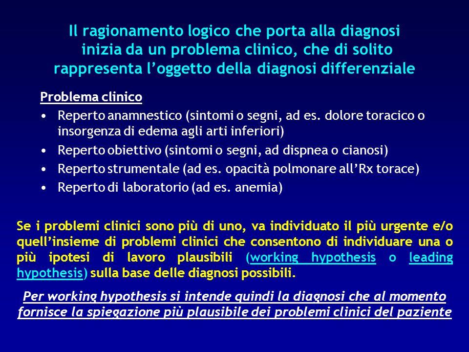 Il ragionamento logico che porta alla diagnosi inizia da un problema clinico, che di solito rappresenta l'oggetto della diagnosi differenziale