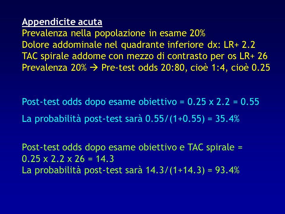 Appendicite acuta Prevalenza nella popolazione in esame 20% Dolore addominale nel quadrante inferiore dx: LR+ 2.2.