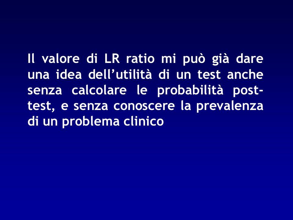 Il valore di LR ratio mi può già dare una idea dell'utilità di un test anche senza calcolare le probabilità post-test, e senza conoscere la prevalenza di un problema clinico
