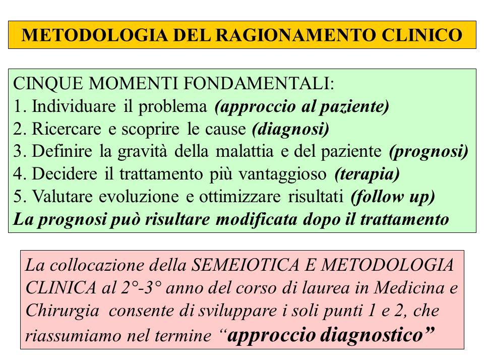 METODOLOGIA DEL RAGIONAMENTO CLINICO