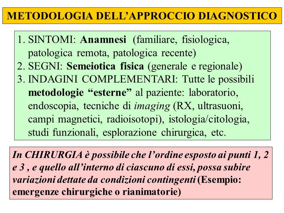 METODOLOGIA DELL'APPROCCIO DIAGNOSTICO