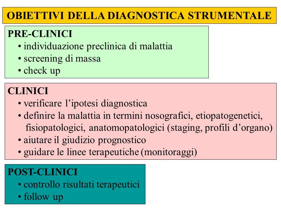 OBIETTIVI DELLA DIAGNOSTICA STRUMENTALE