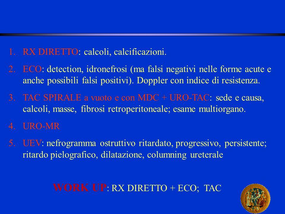 WORK UP: RX DIRETTO + ECO; TAC