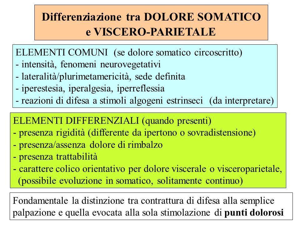 Differenziazione tra DOLORE SOMATICO