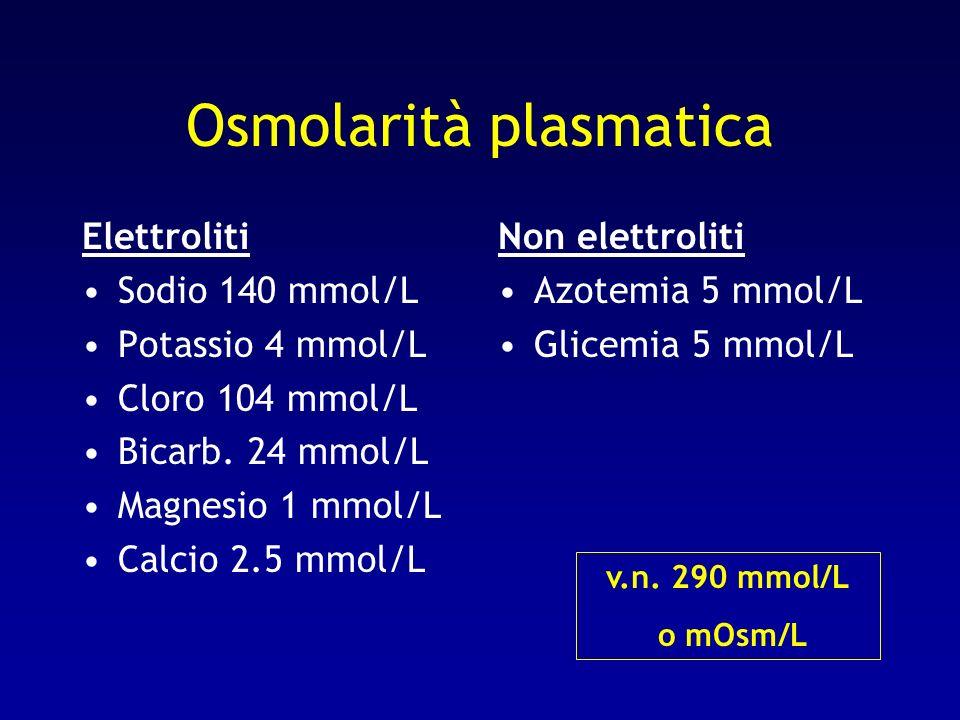 Osmolarità plasmatica