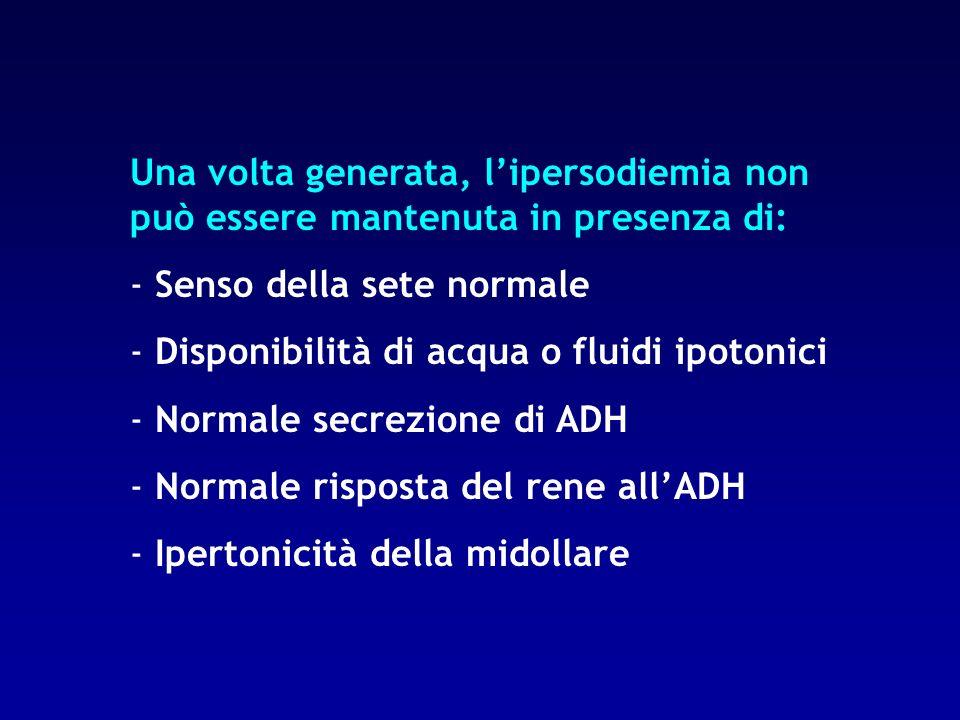 Una volta generata, l'ipersodiemia non può essere mantenuta in presenza di: