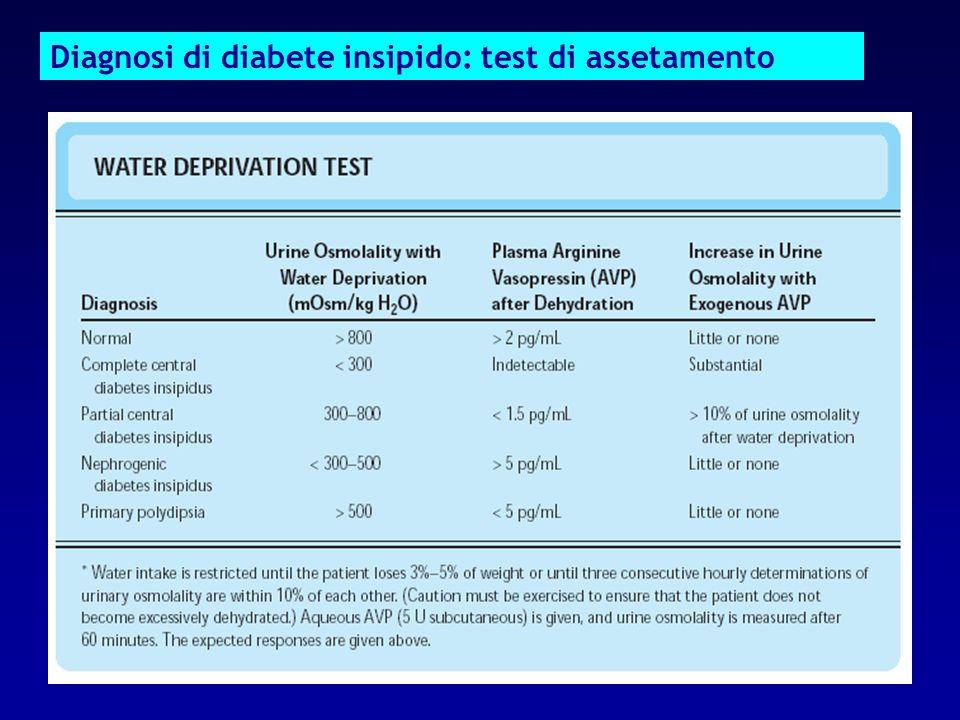 Diagnosi di diabete insipido: test di assetamento
