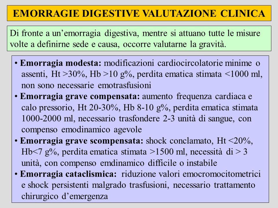 EMORRAGIE DIGESTIVE VALUTAZIONE CLINICA