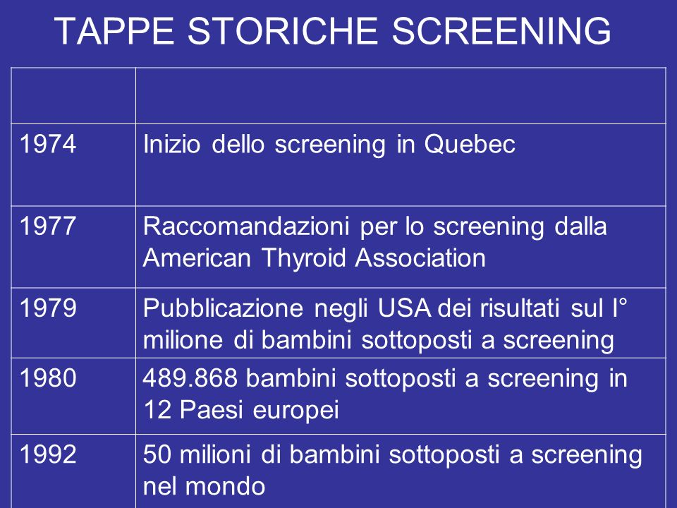 TAPPE STORICHE SCREENING