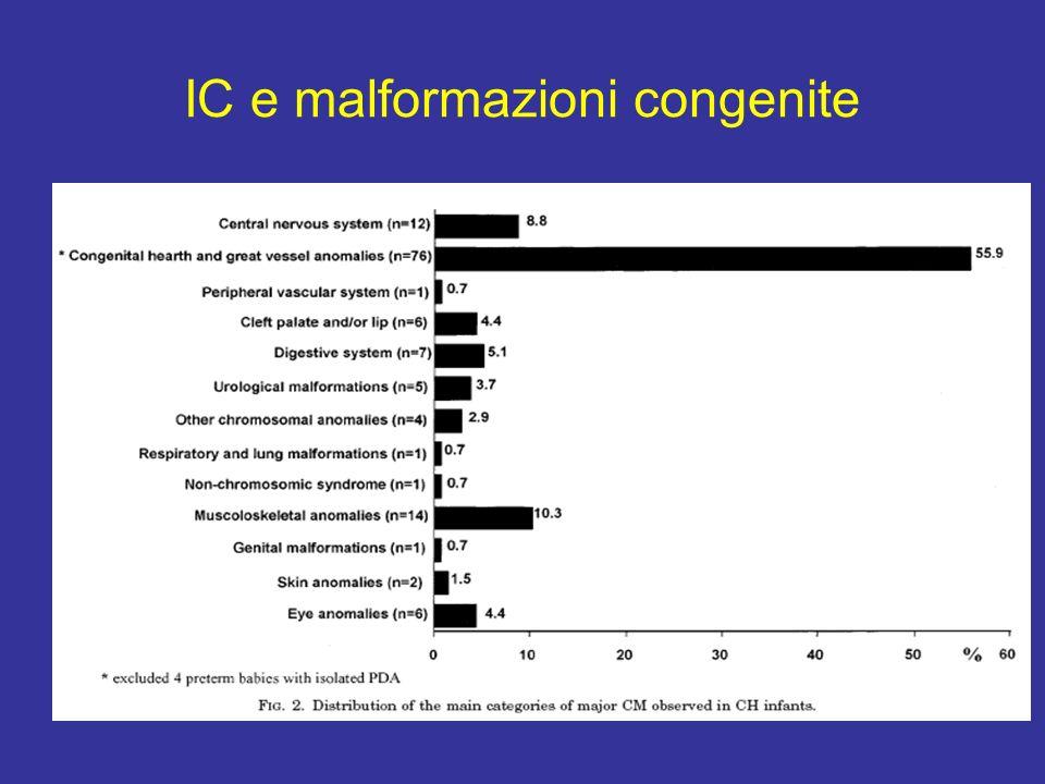IC e malformazioni congenite
