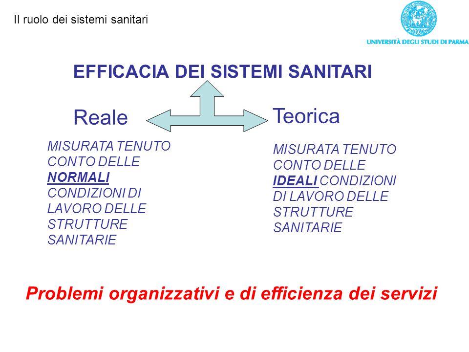 Problemi organizzativi e di efficienza dei servizi