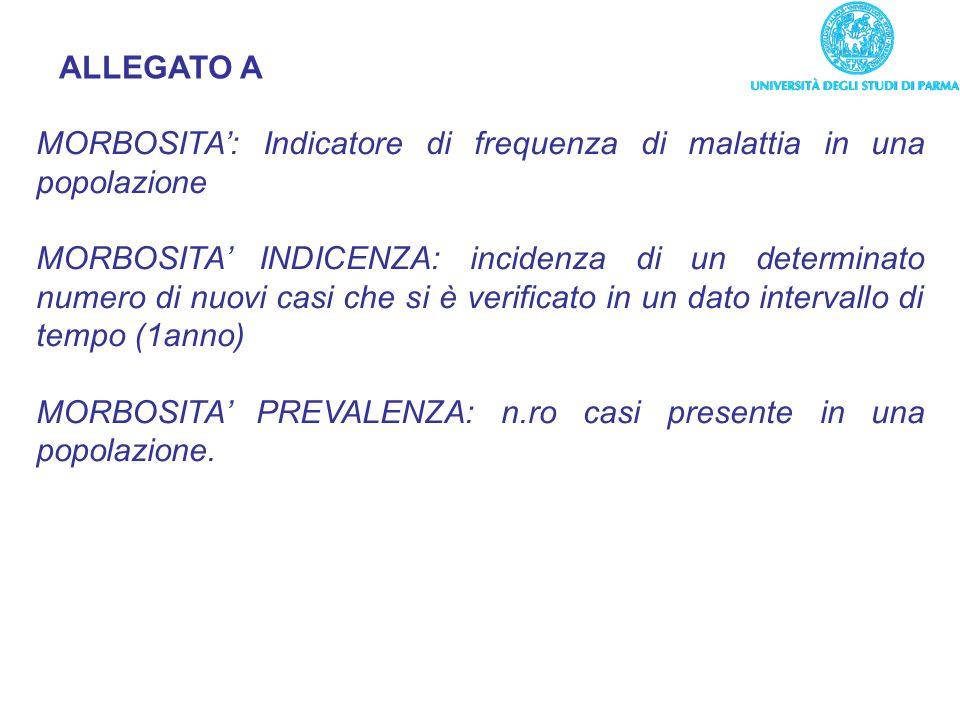 ALLEGATO A MORBOSITA': Indicatore di frequenza di malattia in una popolazione.