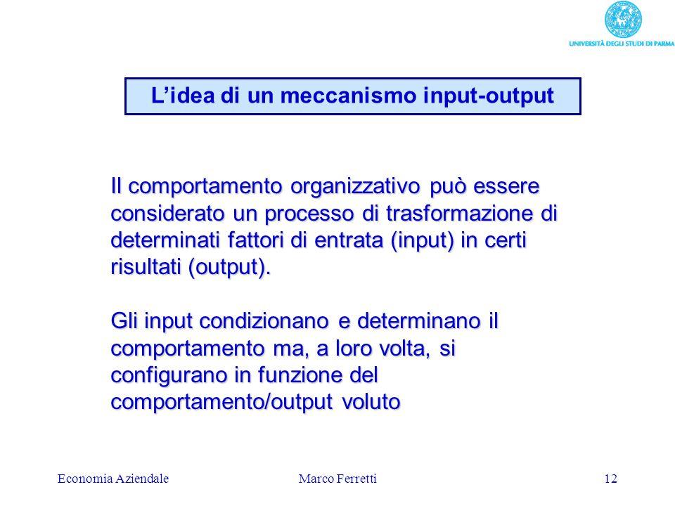 L'idea di un meccanismo input-output