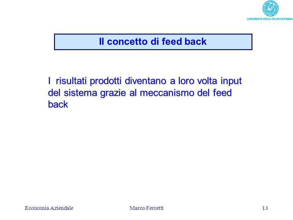 Il concetto di feed back