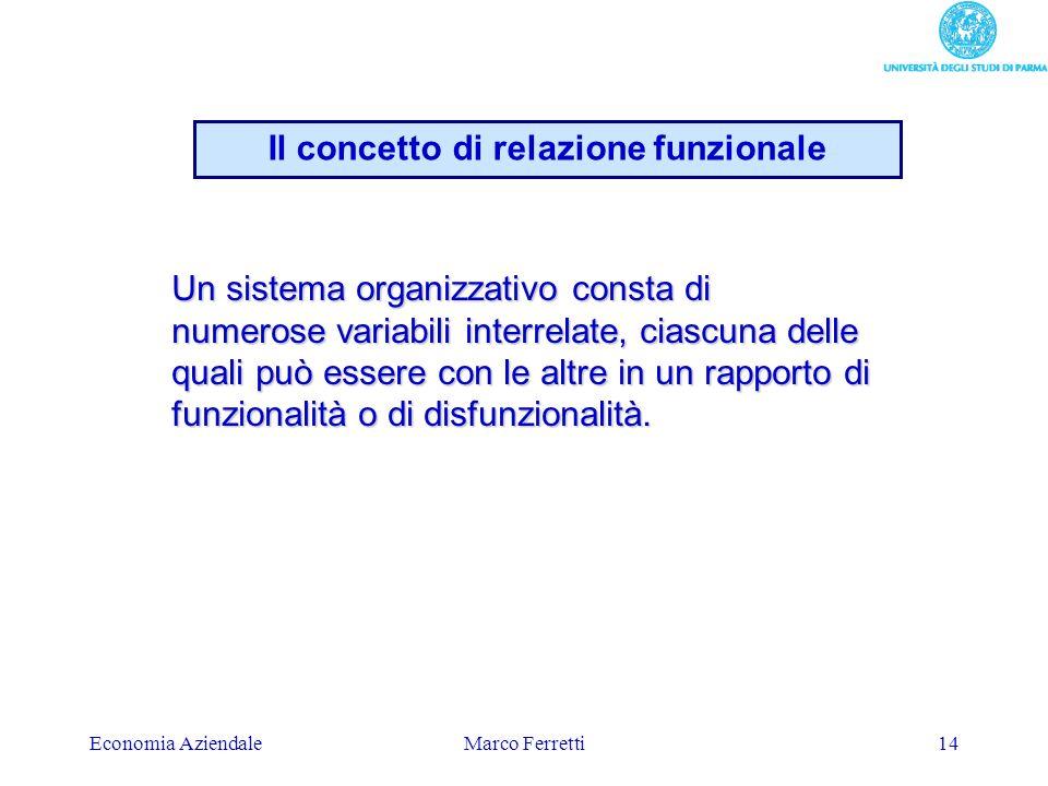 Il concetto di relazione funzionale
