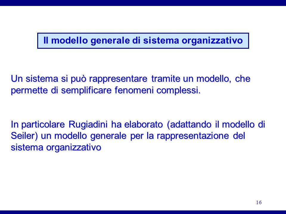 Il modello generale di sistema organizzativo