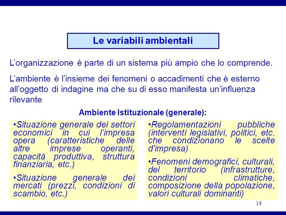 Le variabili ambientali Ambiente Istituzionale (generale):