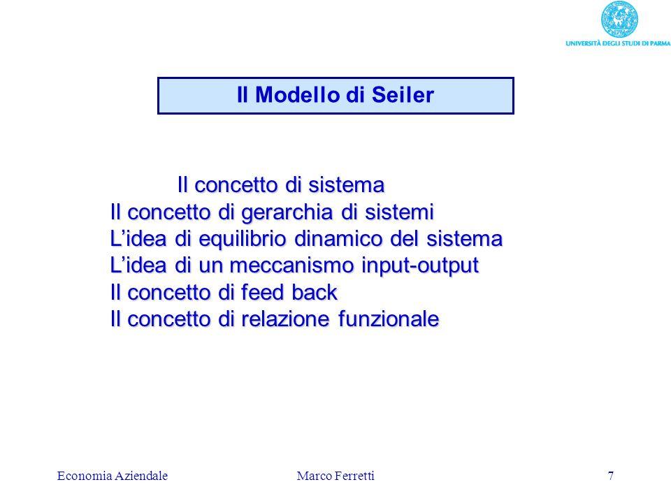 Il Modello di Seiler