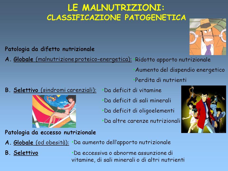 LE MALNUTRIZIONI: CLASSIFICAZIONE PATOGENETICA