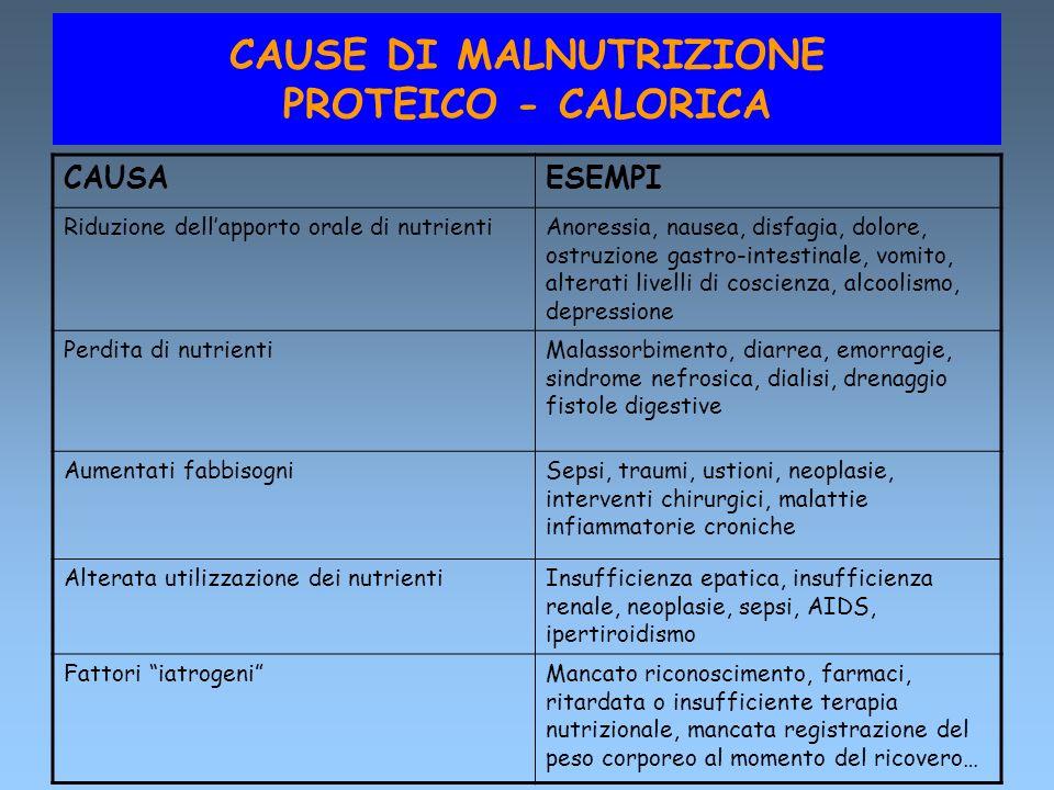 CAUSE DI MALNUTRIZIONE PROTEICO - CALORICA