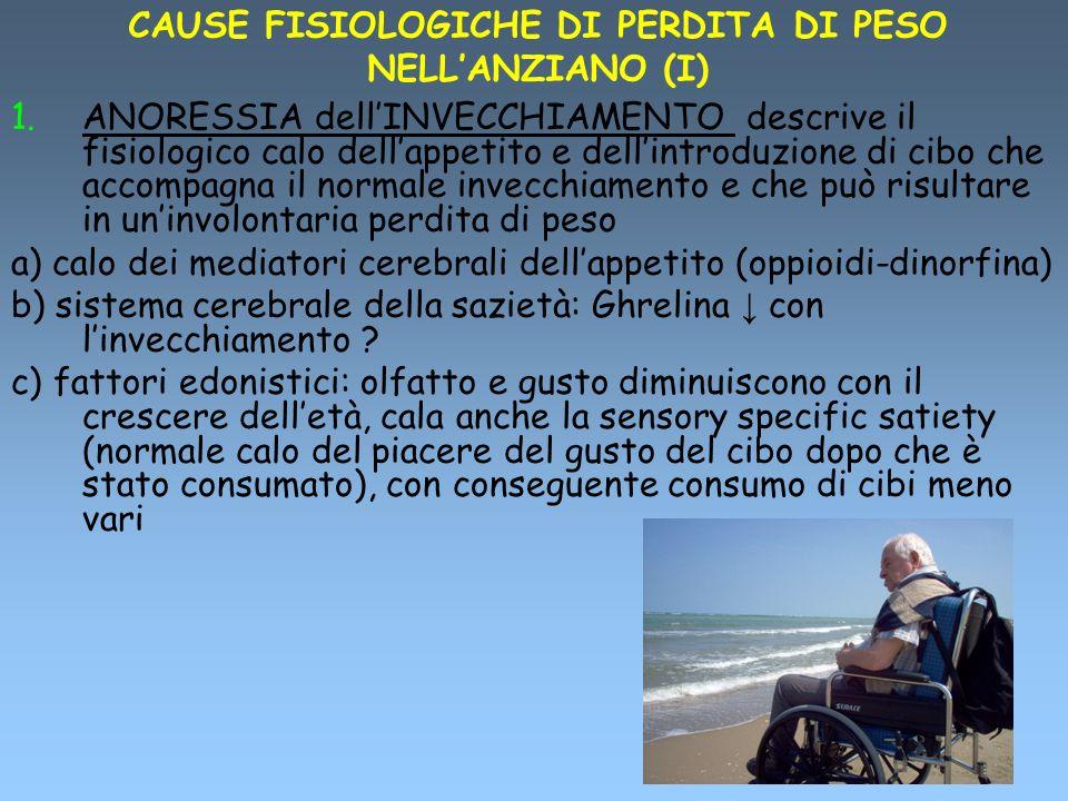 CAUSE FISIOLOGICHE DI PERDITA DI PESO NELL'ANZIANO (I)