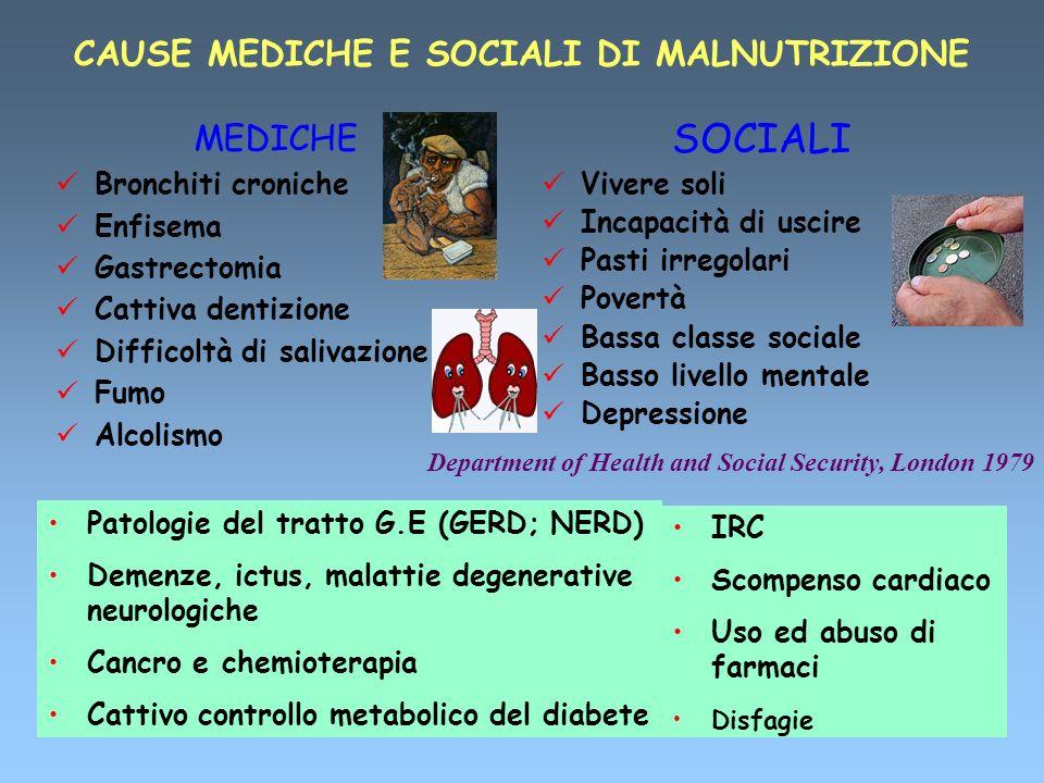 CAUSE MEDICHE E SOCIALI DI MALNUTRIZIONE