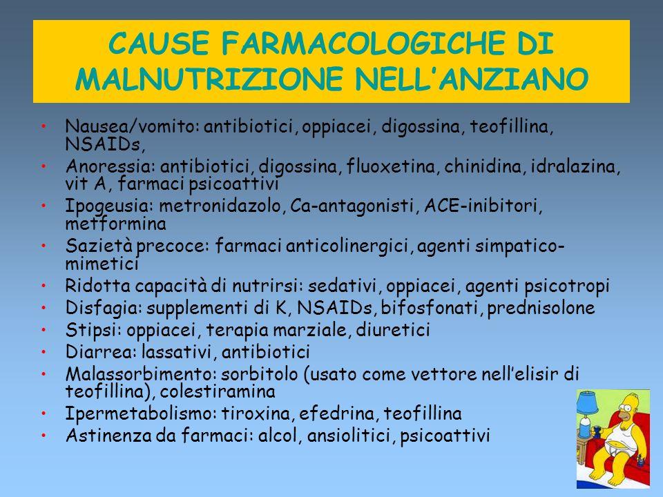 CAUSE FARMACOLOGICHE DI MALNUTRIZIONE NELL'ANZIANO
