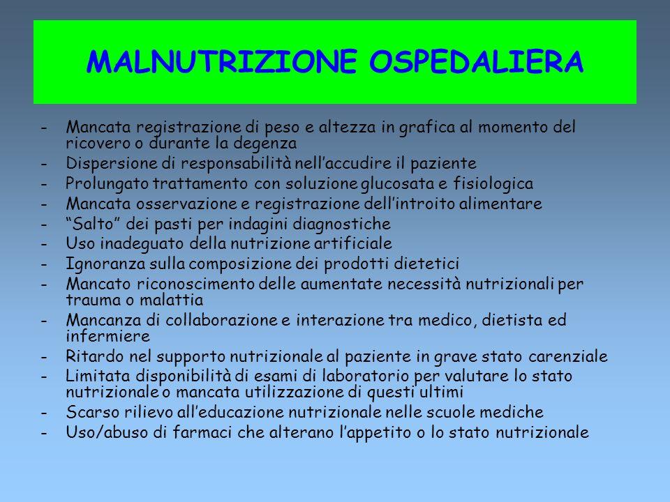 MALNUTRIZIONE OSPEDALIERA