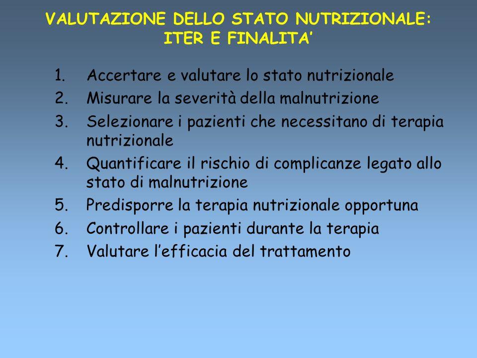 VALUTAZIONE DELLO STATO NUTRIZIONALE: ITER E FINALITA'