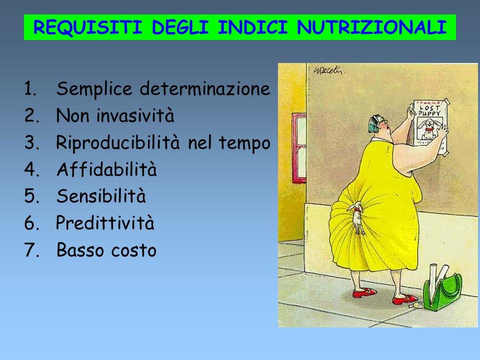 REQUISITI DEGLI INDICI NUTRIZIONALI
