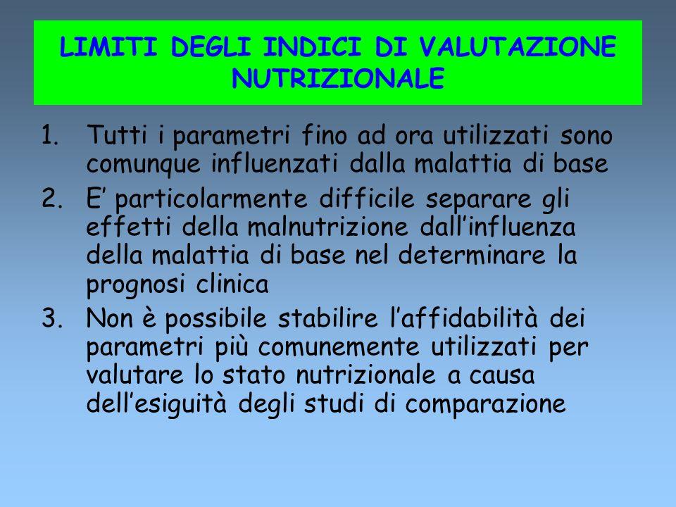 LIMITI DEGLI INDICI DI VALUTAZIONE NUTRIZIONALE