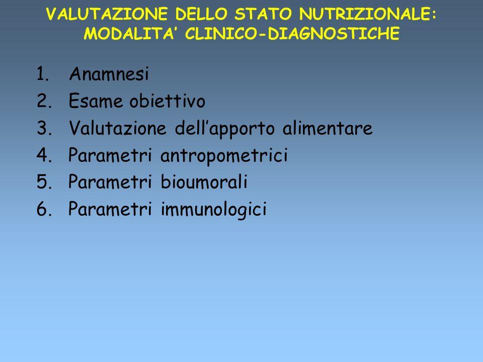 VALUTAZIONE DELLO STATO NUTRIZIONALE: MODALITA' CLINICO-DIAGNOSTICHE