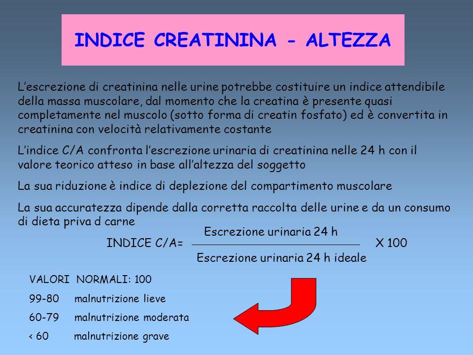 INDICE CREATININA - ALTEZZA