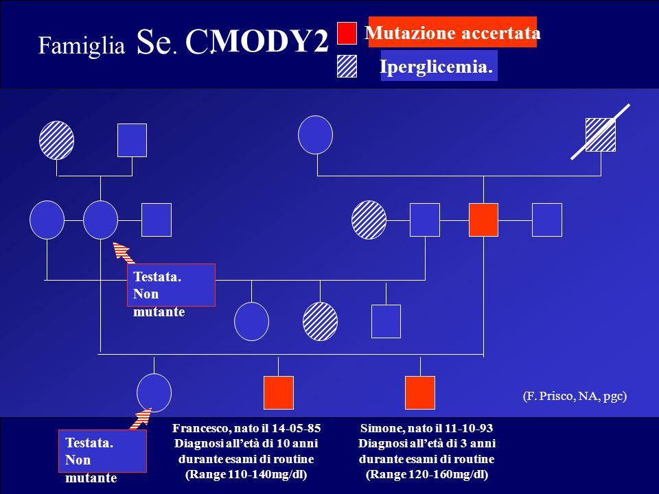 MODY2 Famiglia Se. C. Mutazione accertata Iperglicemia.