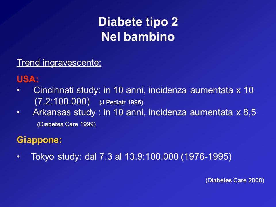 Diabete tipo 2 Nel bambino