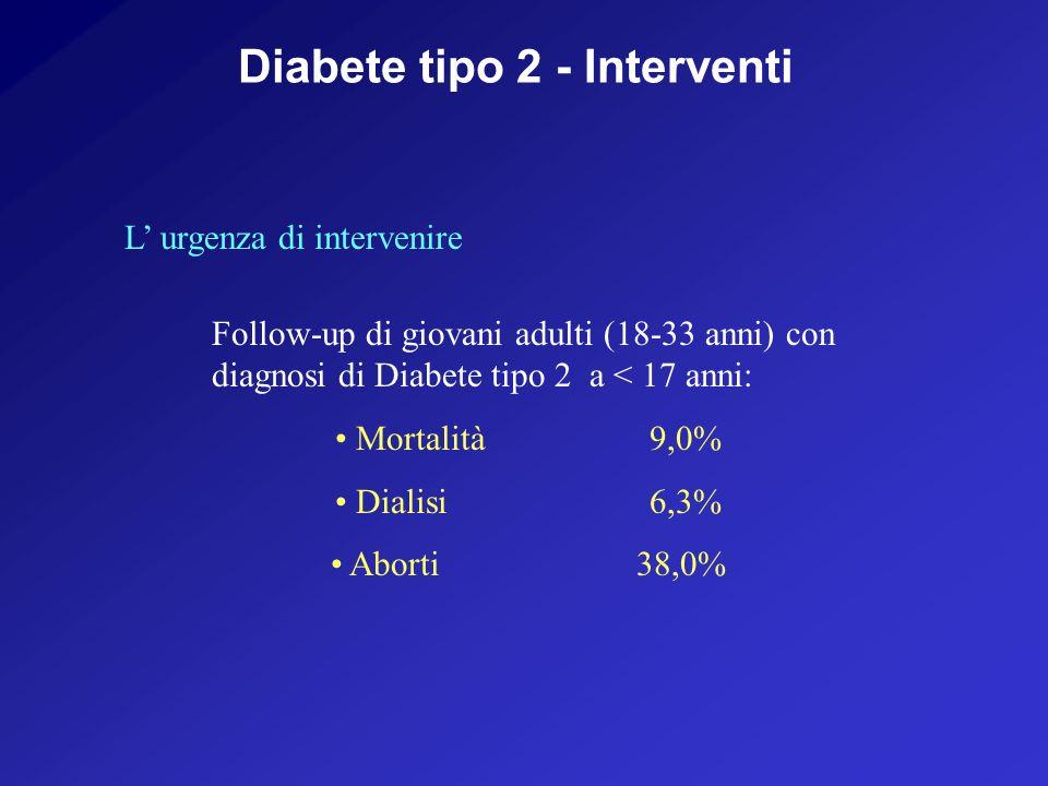 Diabete tipo 2 - Interventi