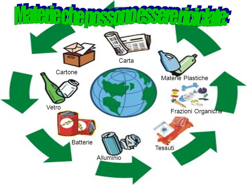 Materie che possono essere riciclate: