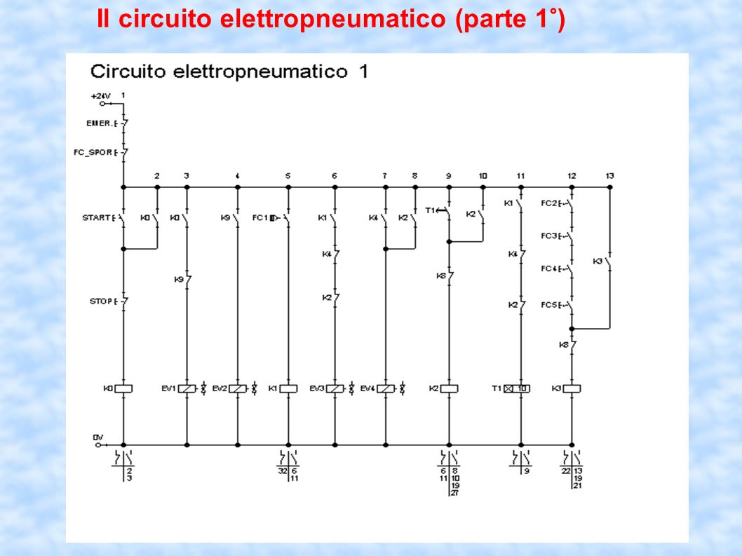 Il circuito elettropneumatico (parte 1°)