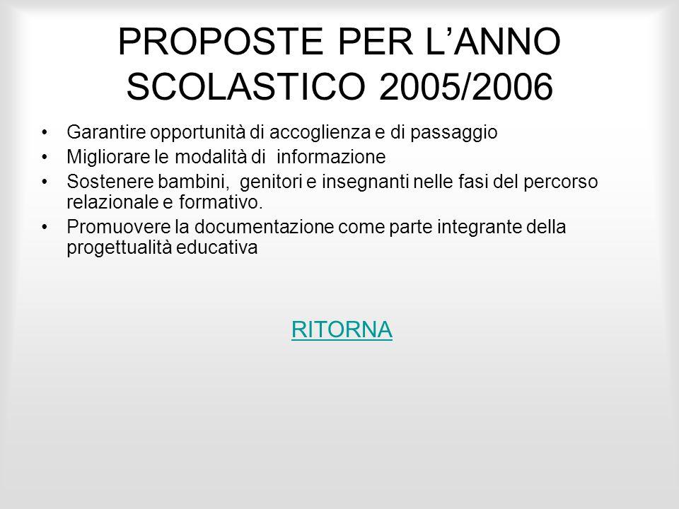 PROPOSTE PER L'ANNO SCOLASTICO 2005/2006